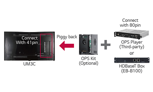 OPS / HDBaseT Connectivity