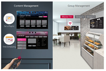 Embedded-Content & Group-Management